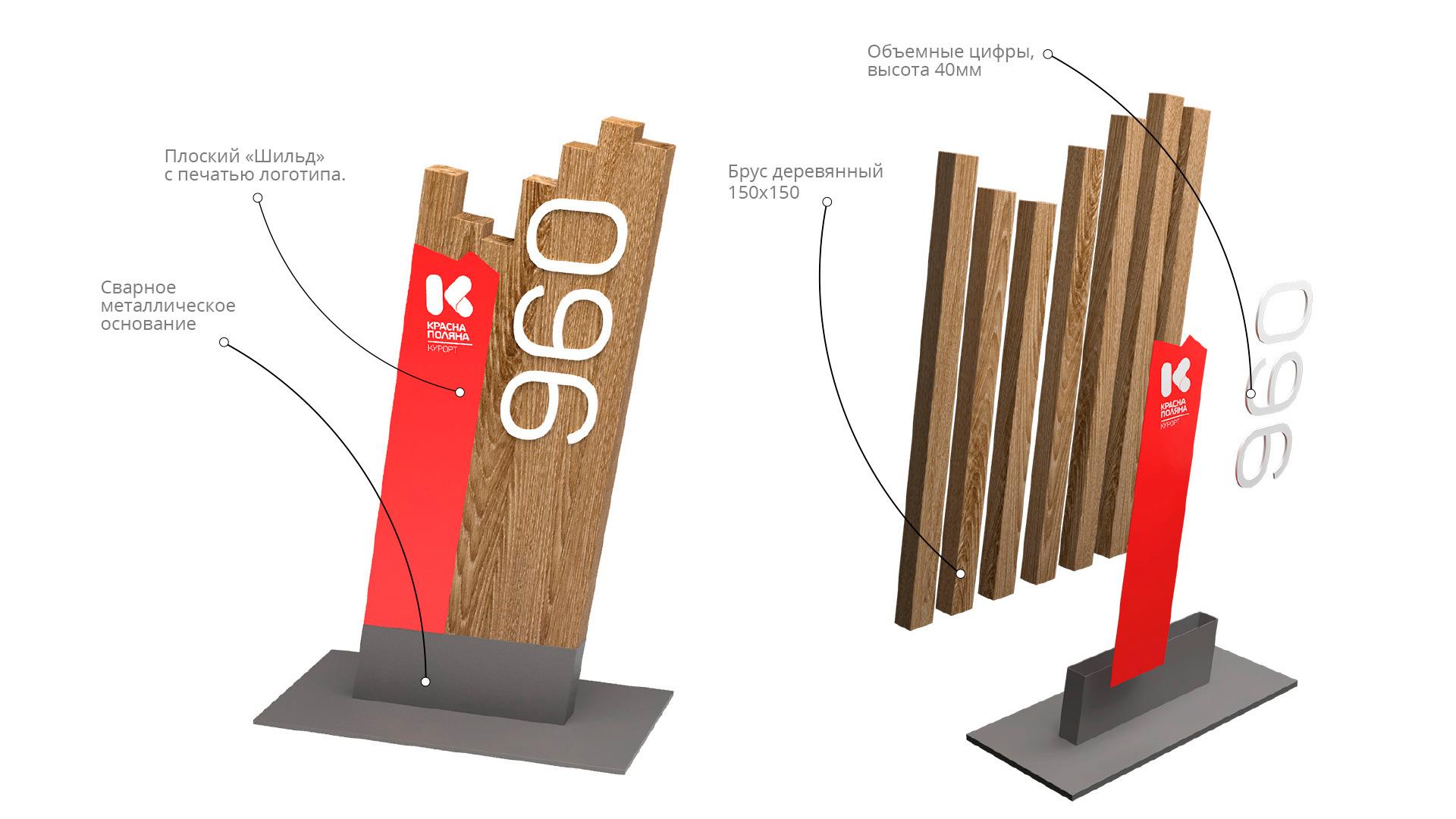 Asgard Branding, Красная Поляна курорт, конструкция, система графической навигации, signage system