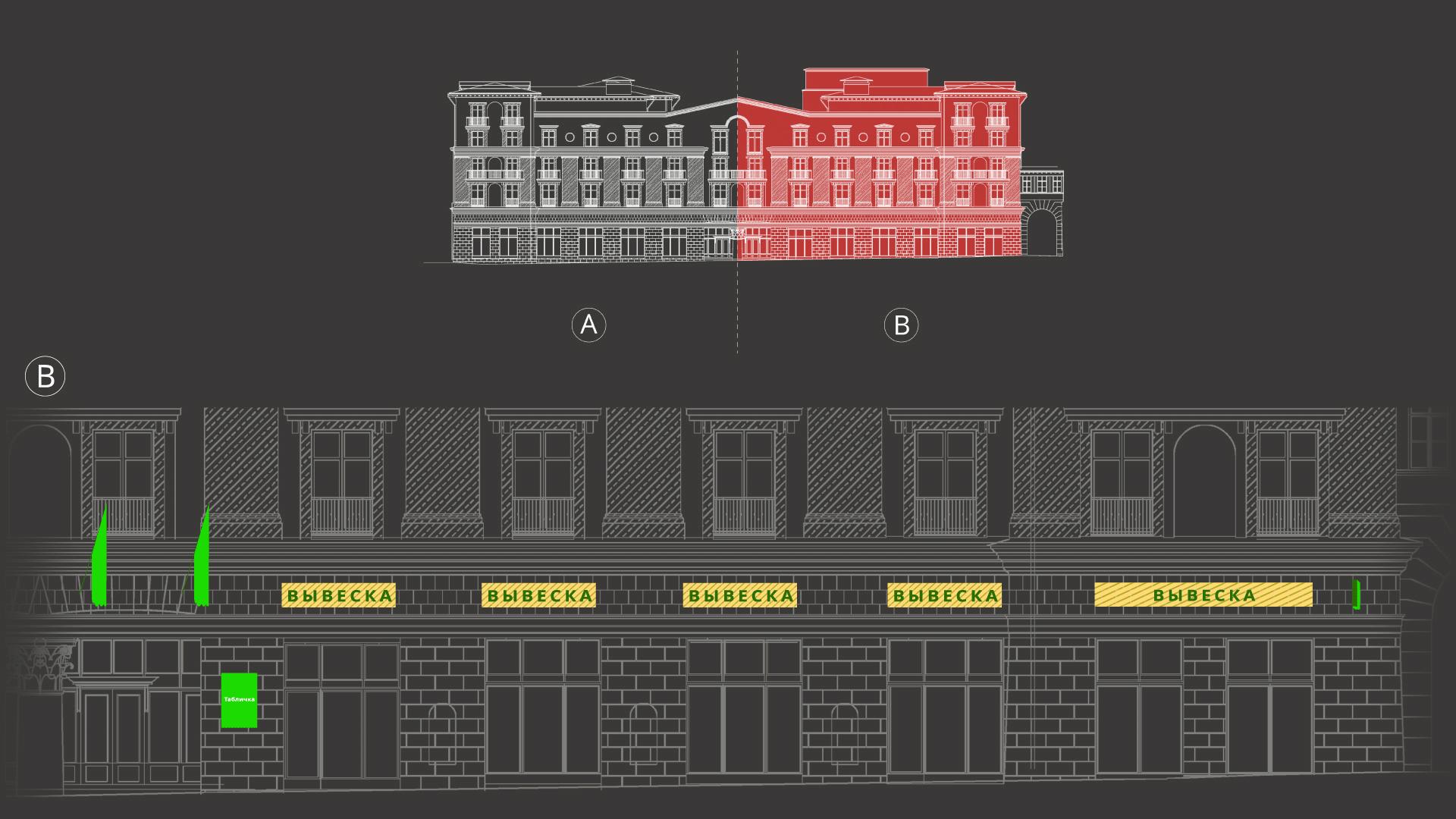 Асгард Брендинг, Красная Поляна, Курорт Красная Поляна, дизайн-код, реклама, нормативы размещения вывесок, реклама на фасаде