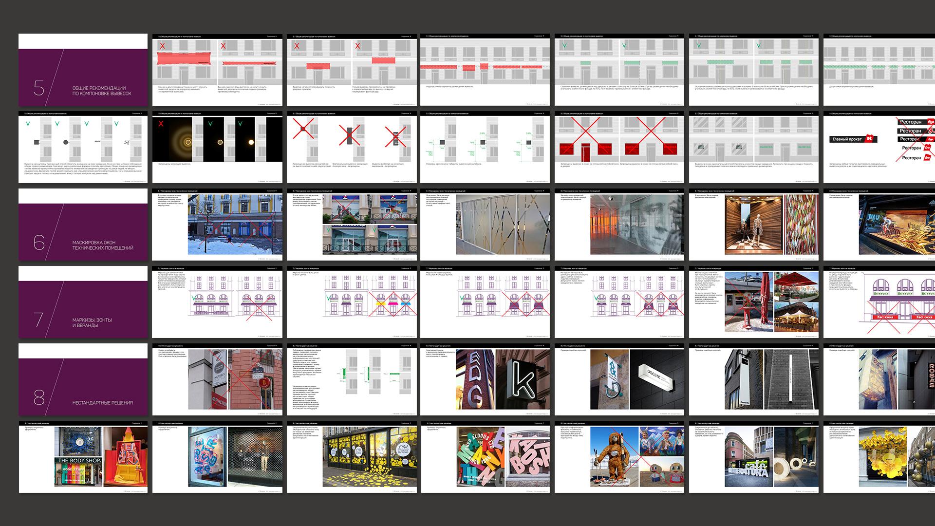 Асгард Брендинг, Красная Поляна, Курорт Красная Поляна, дизайн-код, руководство по использованию дизайн-кода