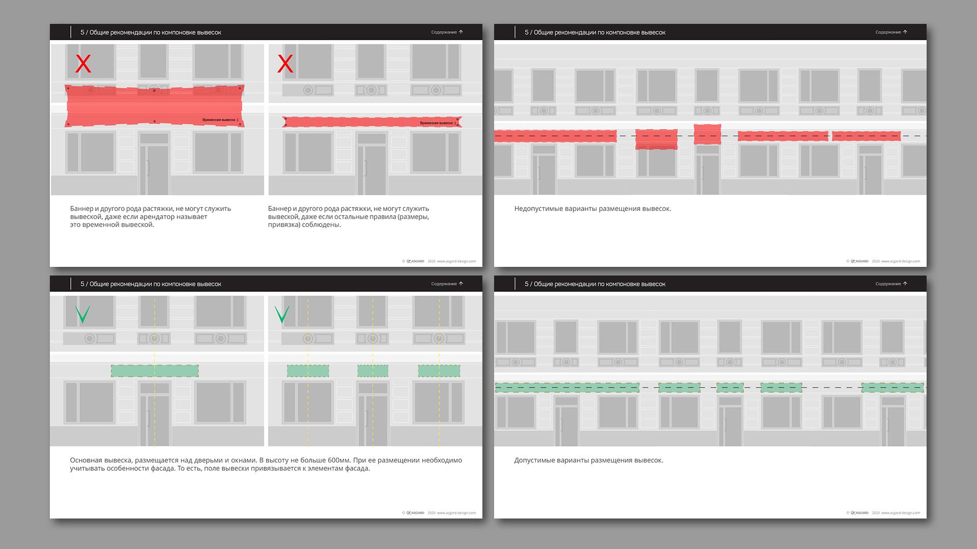 Асгард Брендинг, Красная Поляна, Курорт Красная Поляна, дизайн-код, реклама, рекламная экология, витрины, рекламные конструкции, правила размещения вывесок
